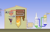 Post-combustion carbon capture technology