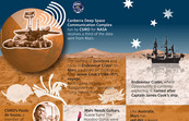 Aussie Eyes on Mars Infographic